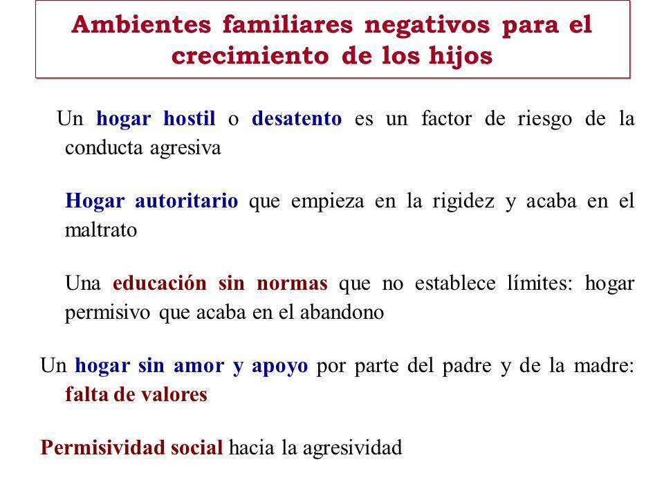 Ambientes familiares negativos para el crecimiento de los hijos