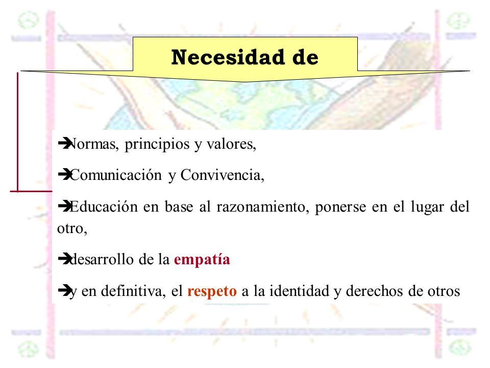Necesidad de Normas, principios y valores, Comunicación y Convivencia,