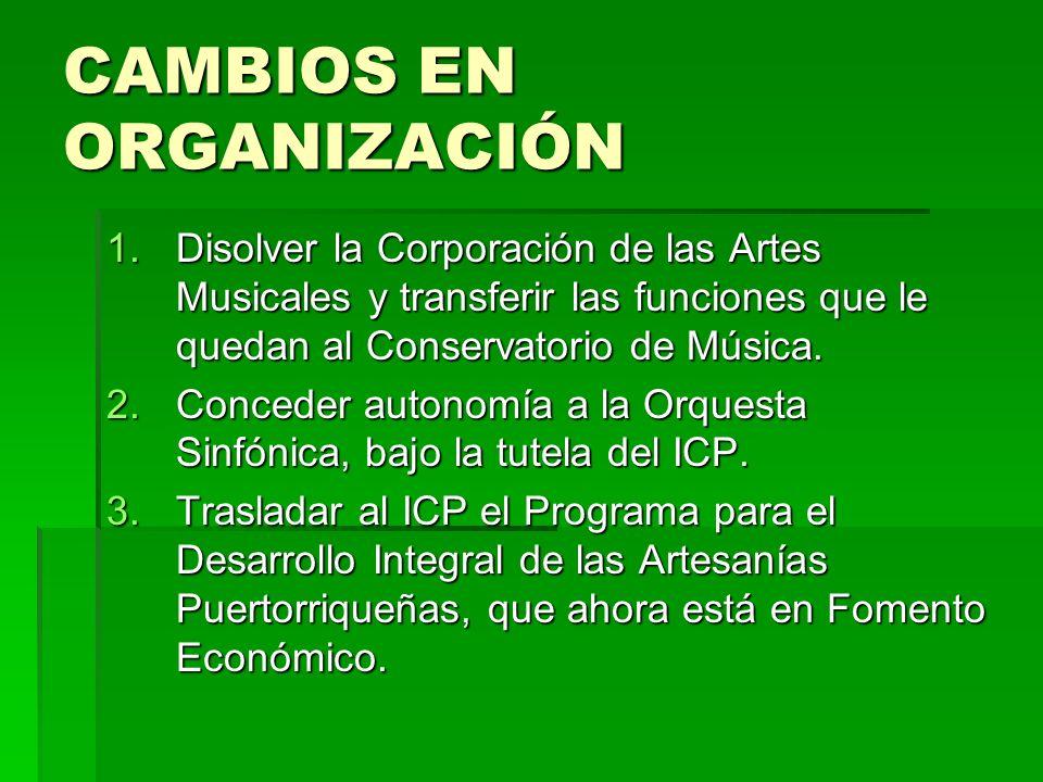 CAMBIOS EN ORGANIZACIÓN