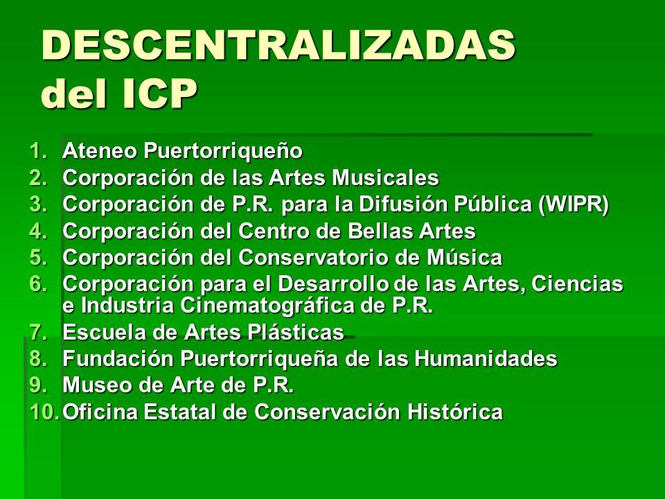 DESCENTRALIZADAS del ICP