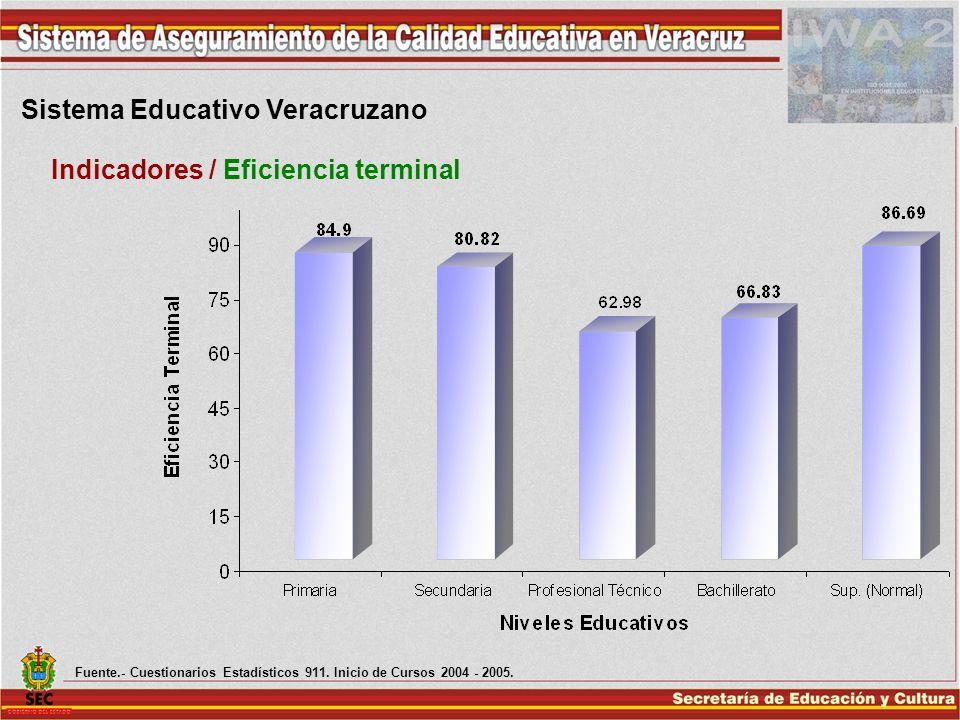 Sistema Educativo Veracruzano
