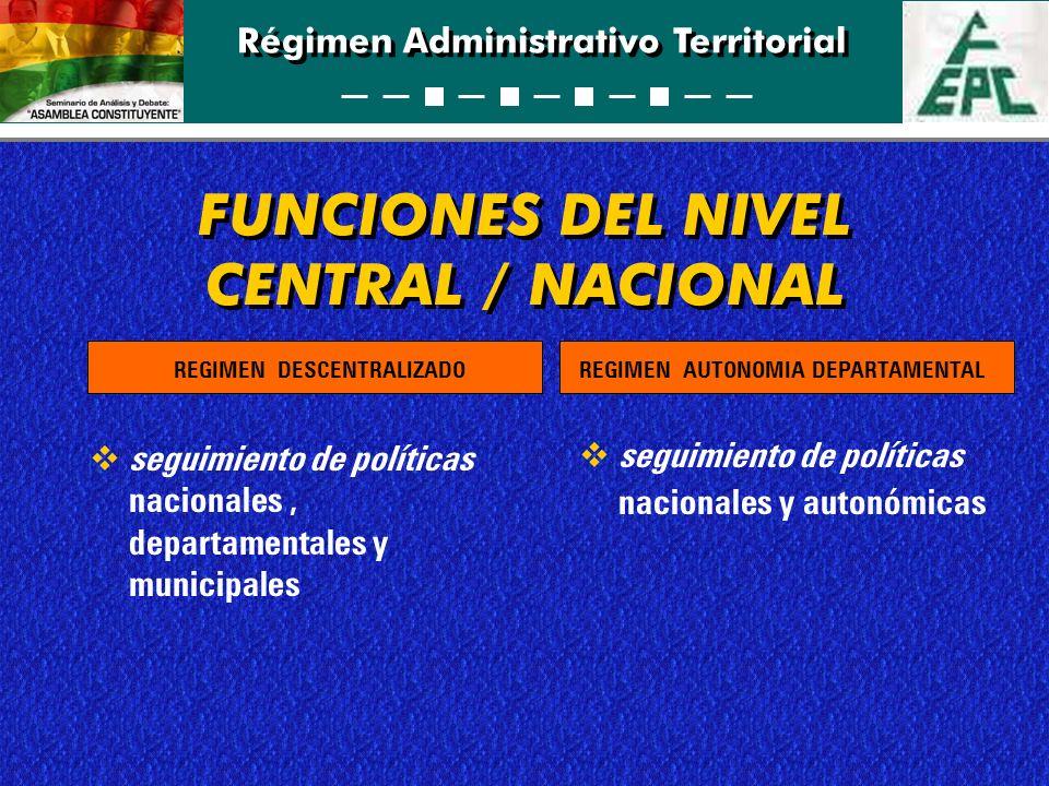 FUNCIONES DEL NIVEL CENTRAL / NACIONAL