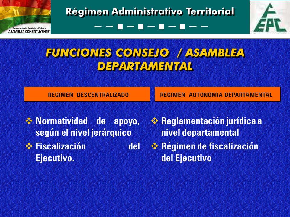 FUNCIONES CONSEJO / ASAMBLEA DEPARTAMENTAL