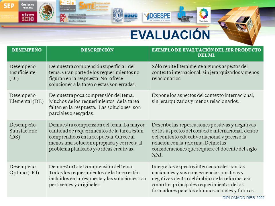 EJEMPLO DE EVALUACIÓN DEL 3ER PRODUCTO DEL M1