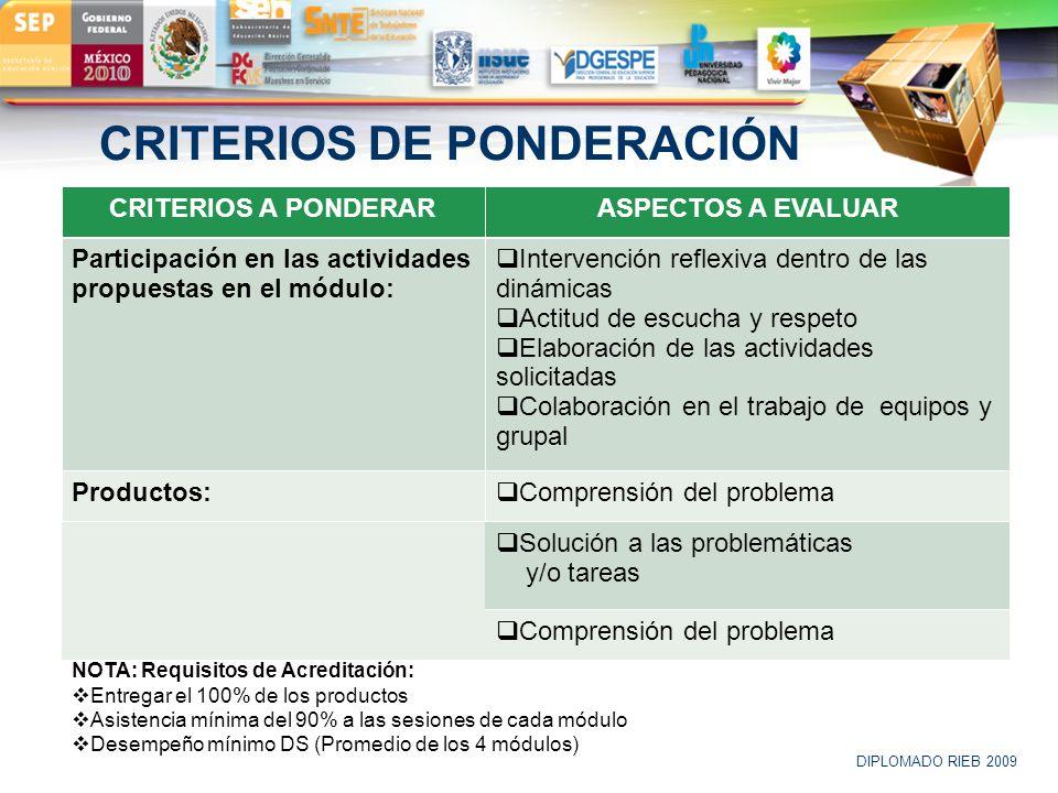 CRITERIOS DE PONDERACIÓN