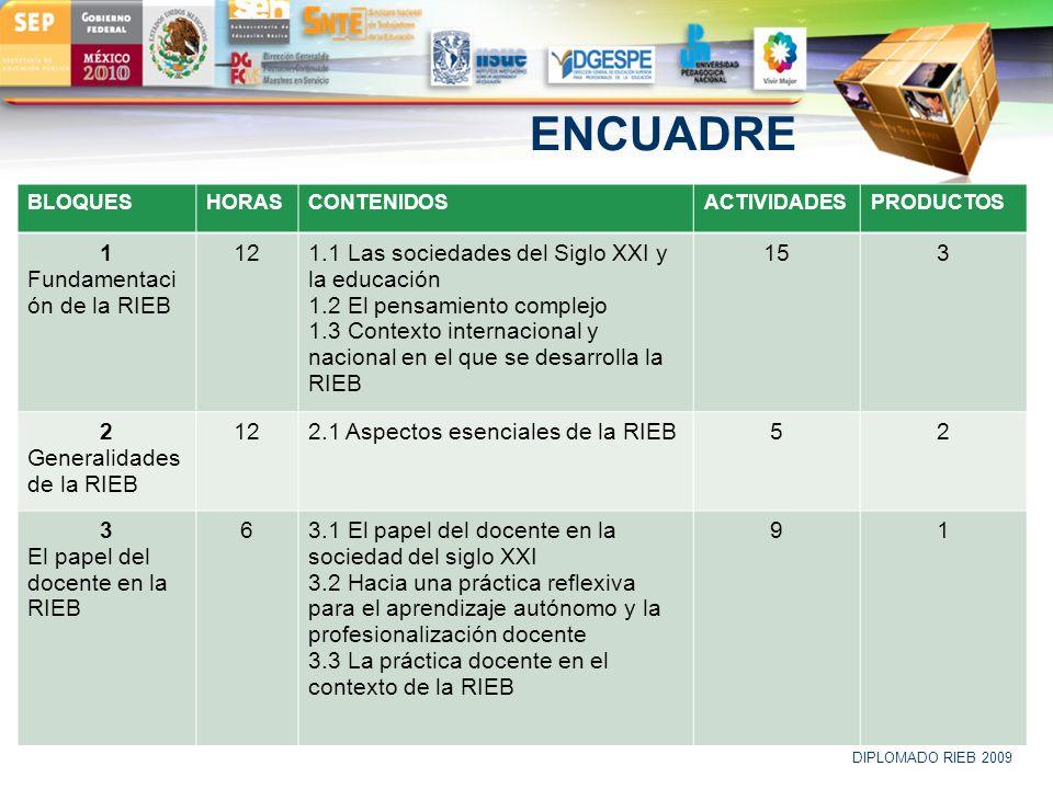 ENCUADRE 1 Fundamentación de la RIEB 12