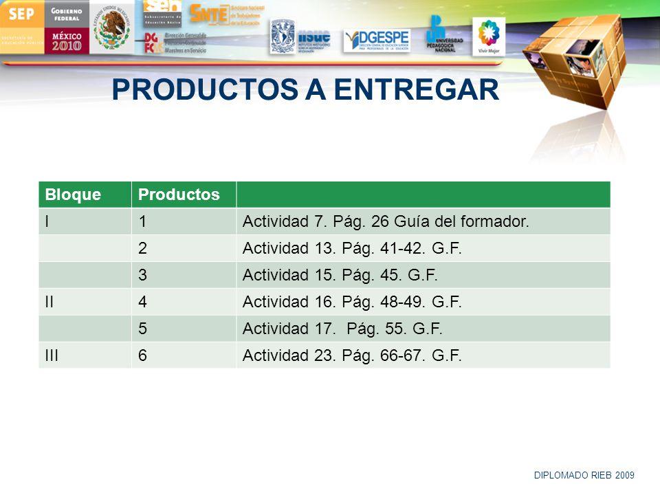 PRODUCTOS A ENTREGAR Bloque Productos I 1