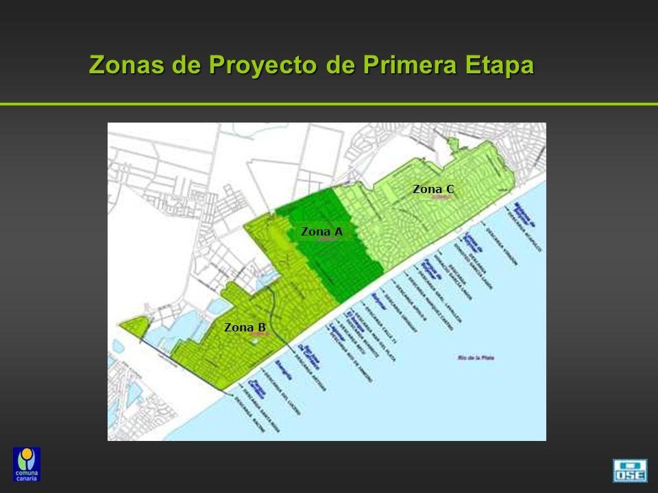 Zonas de Proyecto de Primera Etapa