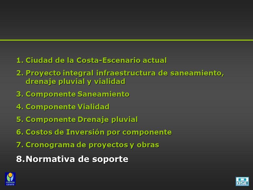 Normativa de soporte Ciudad de la Costa-Escenario actual