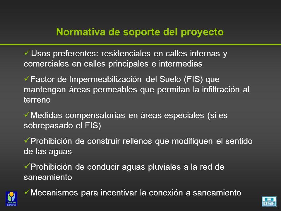 Normativa de soporte del proyecto