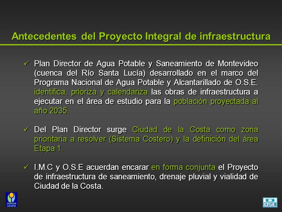 Antecedentes del Proyecto Integral de infraestructura