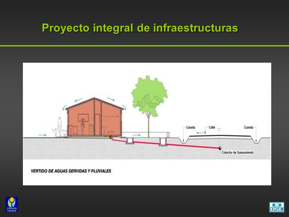 Proyecto integral de infraestructuras