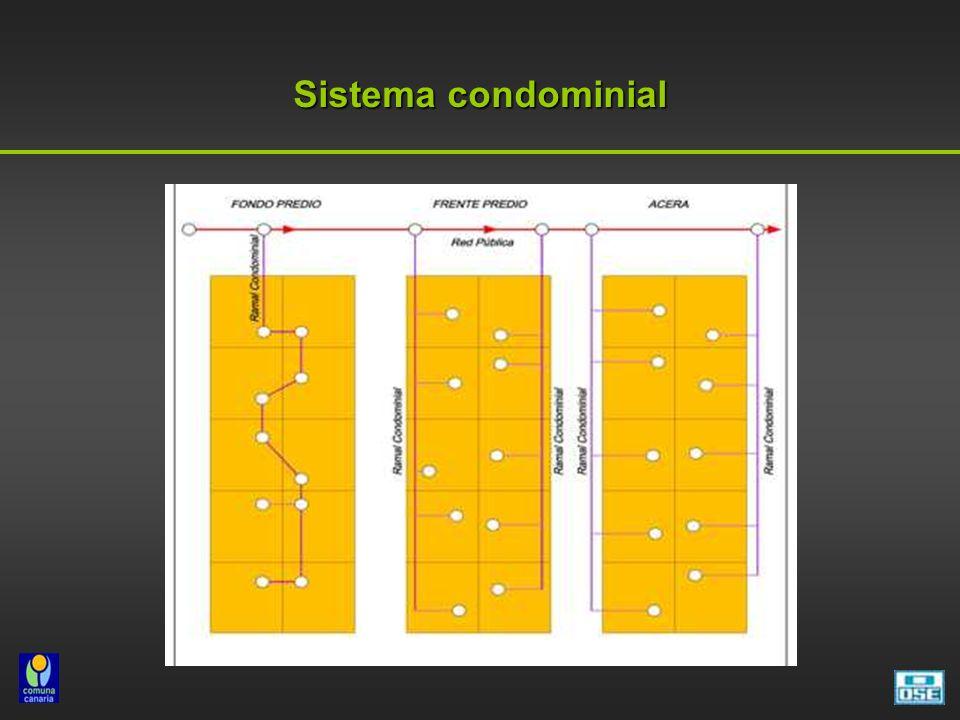 Sistema condominial