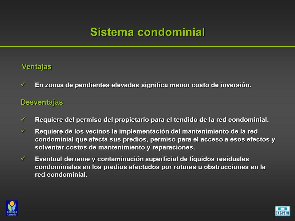 Sistema condominial Desventajas