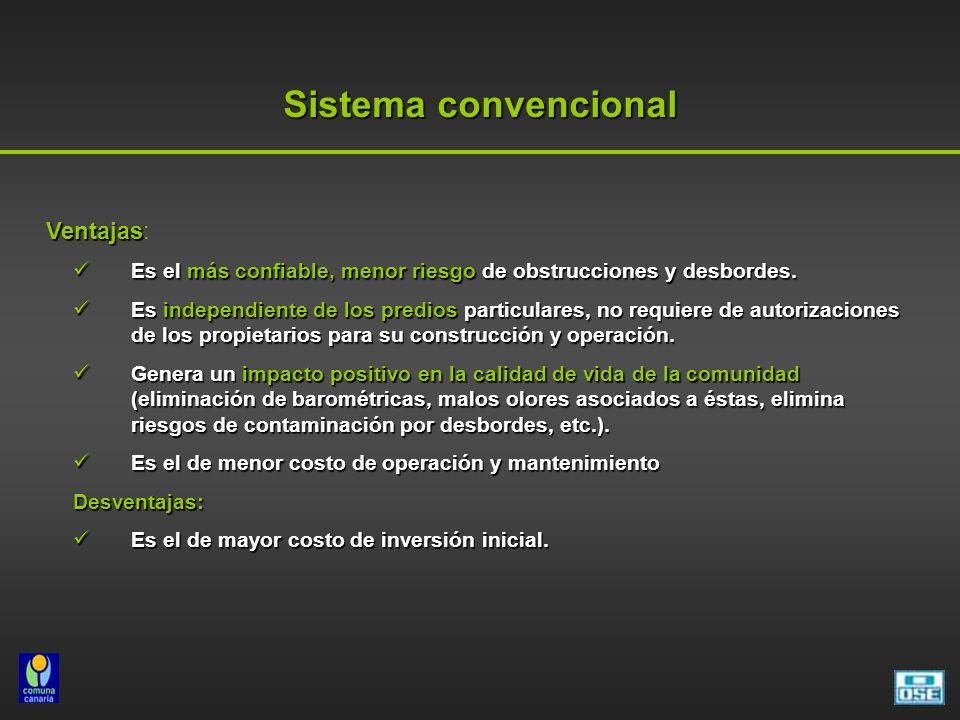 Sistema convencional Ventajas: