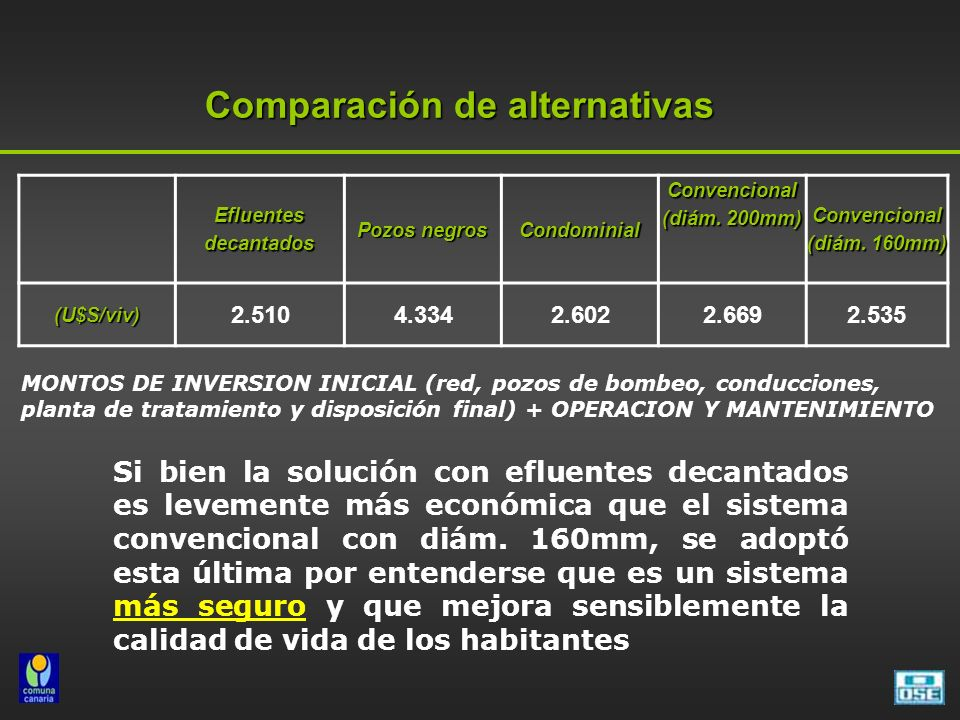 Comparación de alternativas