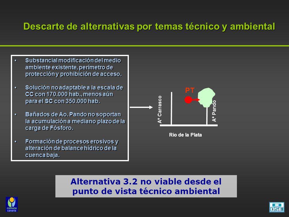 Descarte de alternativas por temas técnico y ambiental