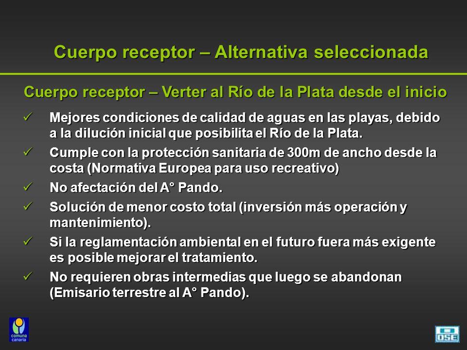 Cuerpo receptor – Alternativa seleccionada