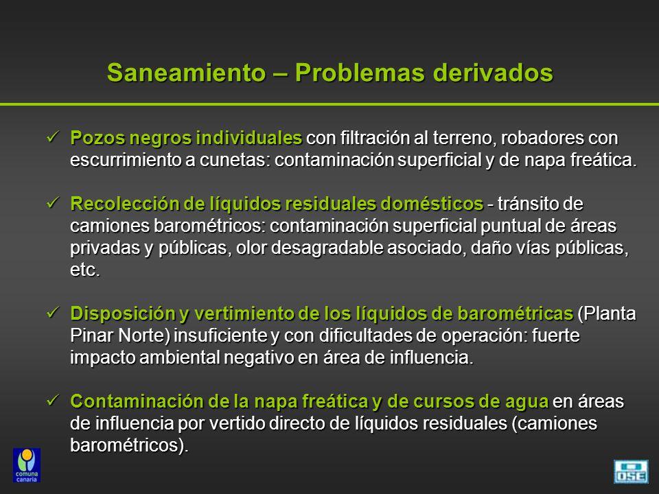 Saneamiento – Problemas derivados