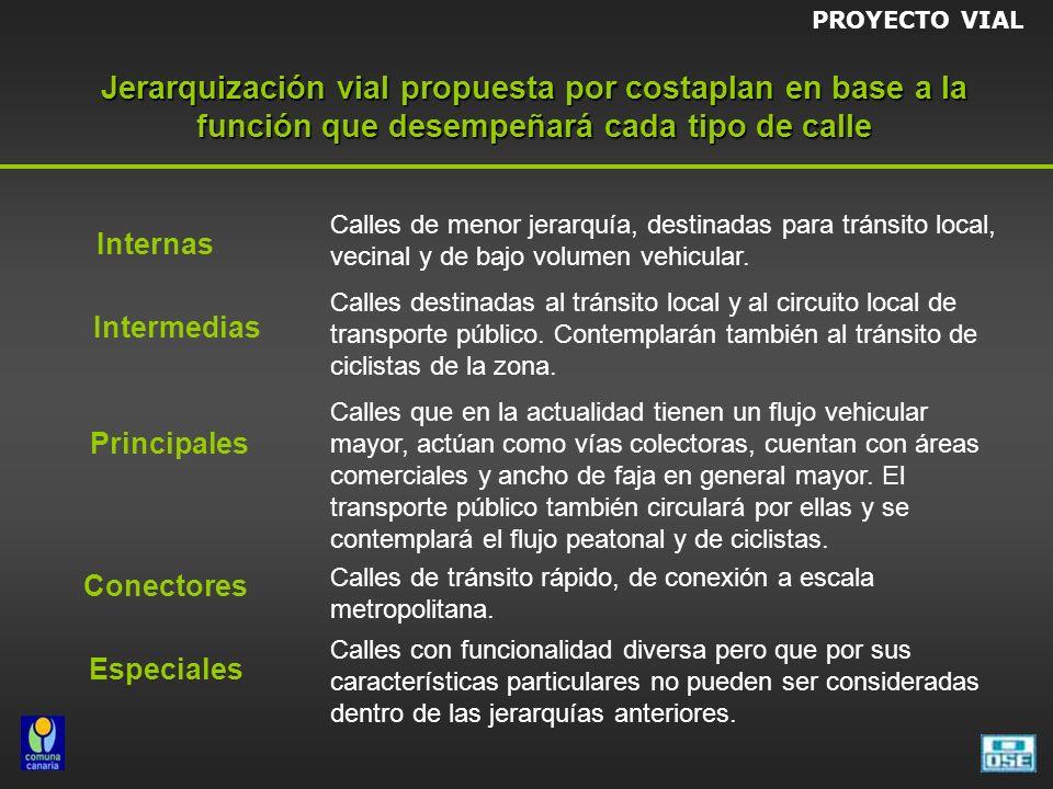 PROYECTO VIAL Jerarquización vial propuesta por costaplan en base a la función que desempeñará cada tipo de calle.