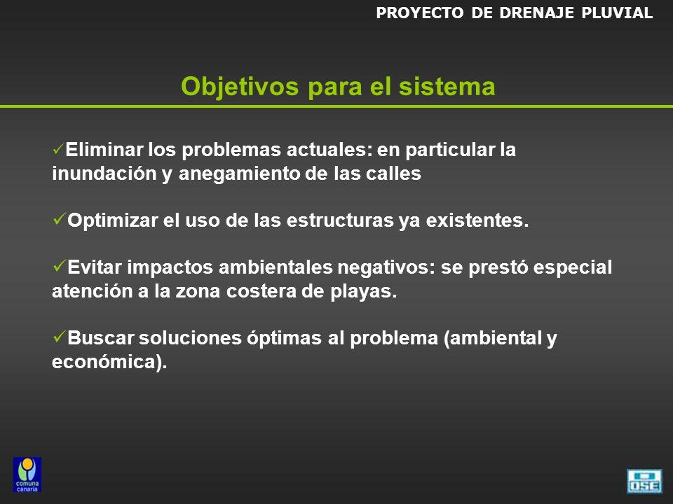 PROYECTO DE DRENAJE PLUVIAL Objetivos para el sistema