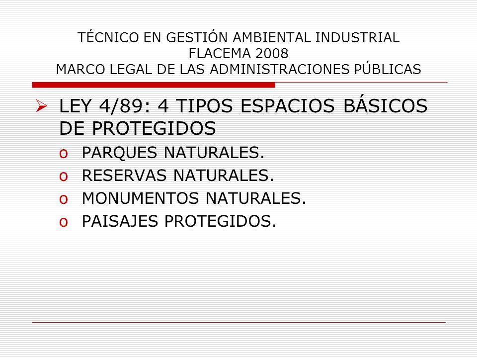 LEY 4/89: 4 TIPOS ESPACIOS BÁSICOS DE PROTEGIDOS