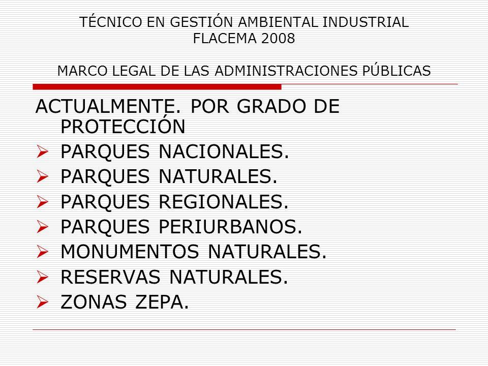 ACTUALMENTE. POR GRADO DE PROTECCIÓN PARQUES NACIONALES.