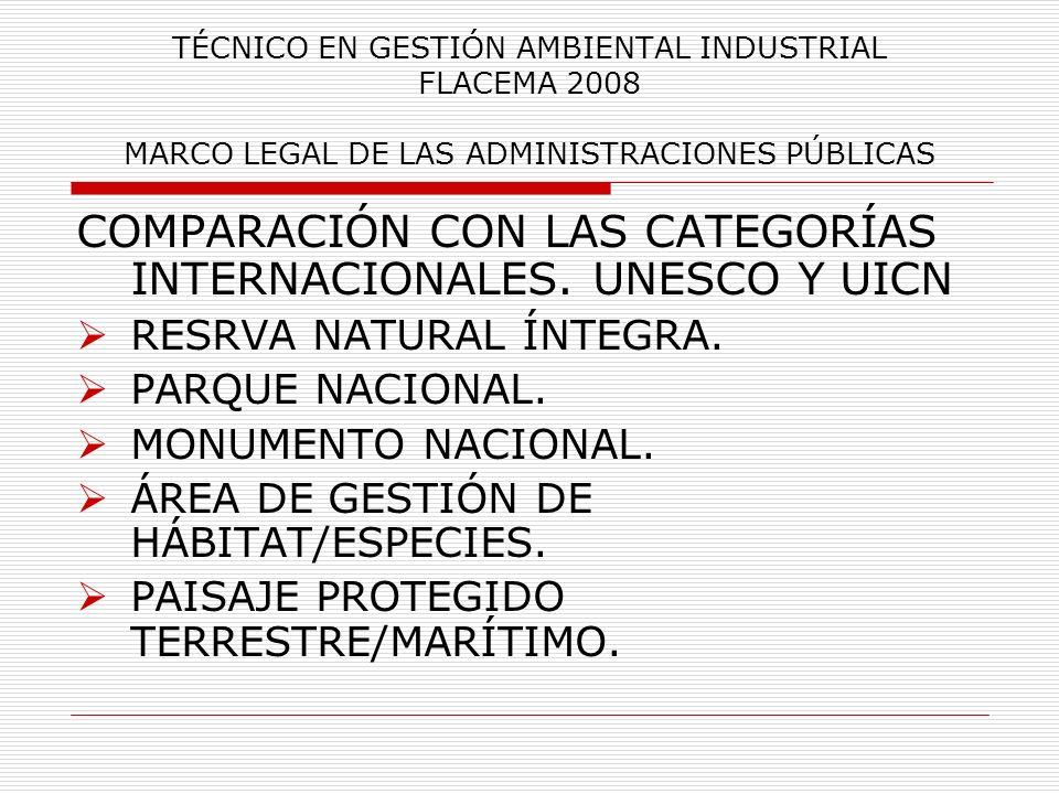 COMPARACIÓN CON LAS CATEGORÍAS INTERNACIONALES. UNESCO Y UICN