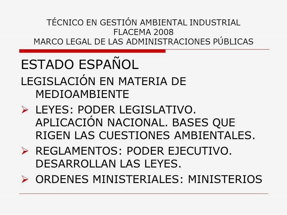 ESTADO ESPAÑOL LEGISLACIÓN EN MATERIA DE MEDIOAMBIENTE