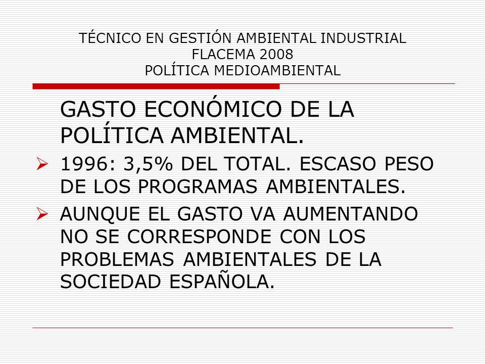 GASTO ECONÓMICO DE LA POLÍTICA AMBIENTAL.