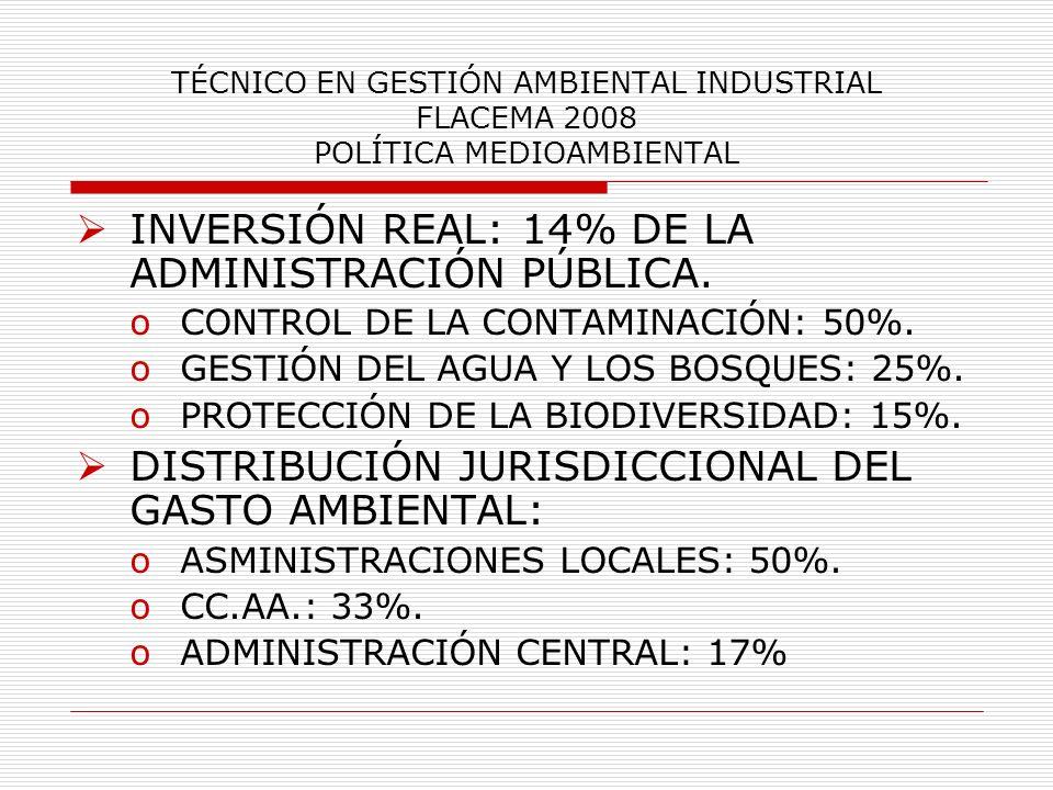 INVERSIÓN REAL: 14% DE LA ADMINISTRACIÓN PÚBLICA.