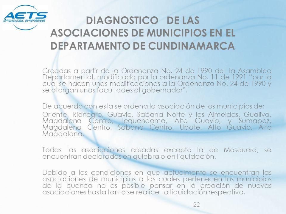 DIAGNOSTICO DE LAS ASOCIACIONES DE MUNICIPIOS EN EL DEPARTAMENTO DE CUNDINAMARCA