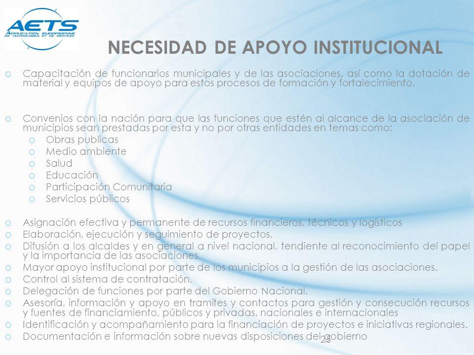 NECESIDAD DE APOYO INSTITUCIONAL