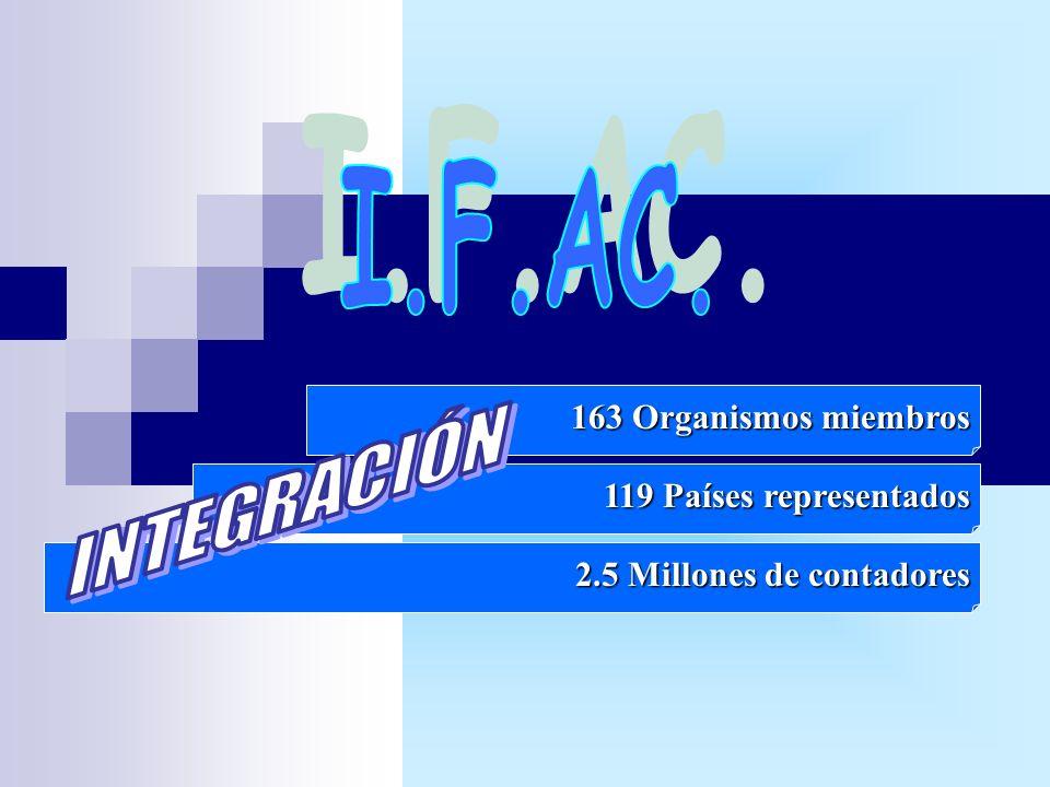 I.F.AC. INTEGRACIÓN 163 Organismos miembros 119 Países representados