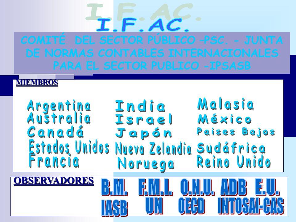 I.F.AC. Malasia Argentina India Australia Israel México Canadá Japón