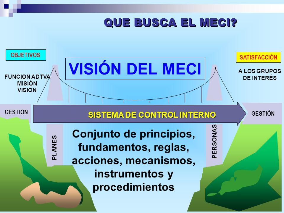 VISIÓN DEL MECI QUE BUSCA EL MECI