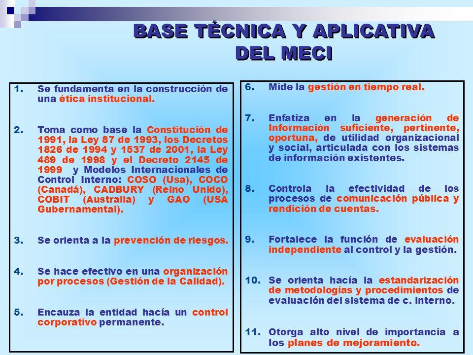 BASE TÉCNICA Y APLICATIVA DEL MECI