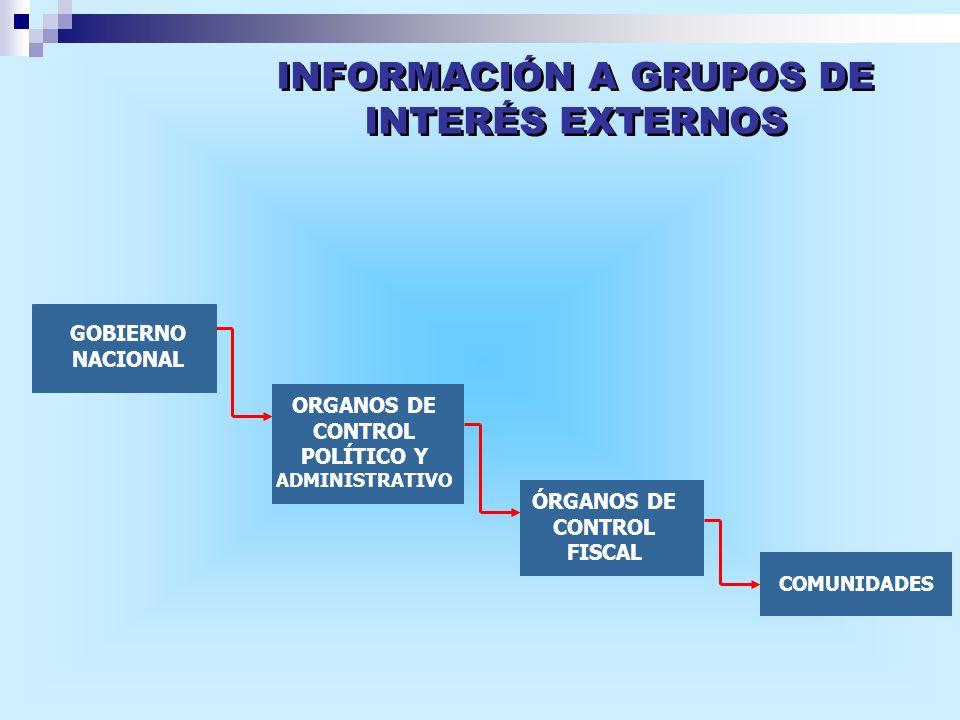 INFORMACIÓN A GRUPOS DE INTERÉS EXTERNOS