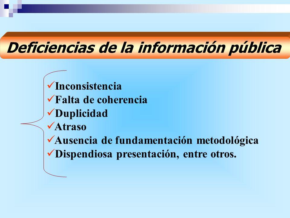 Deficiencias de la información pública