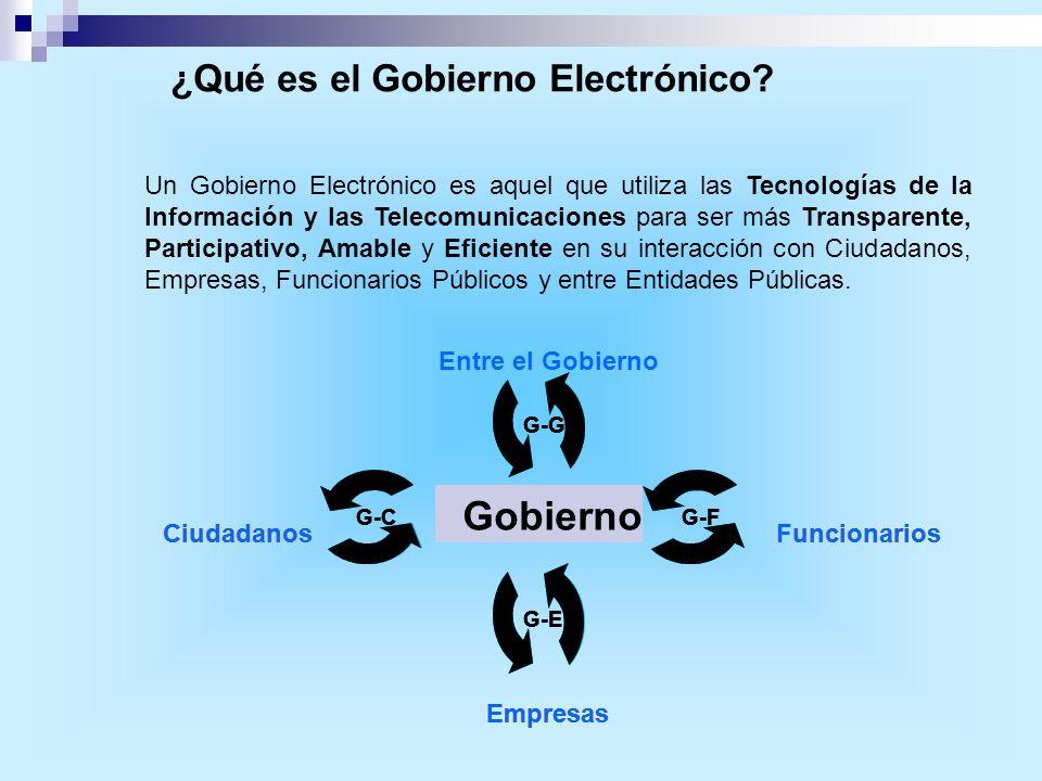 Gobierno ¿Qué es el Gobierno Electrónico