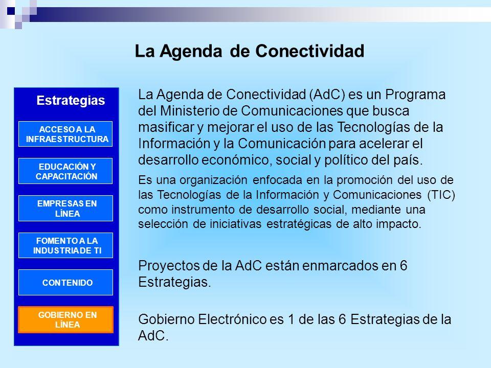 La Agenda de Conectividad