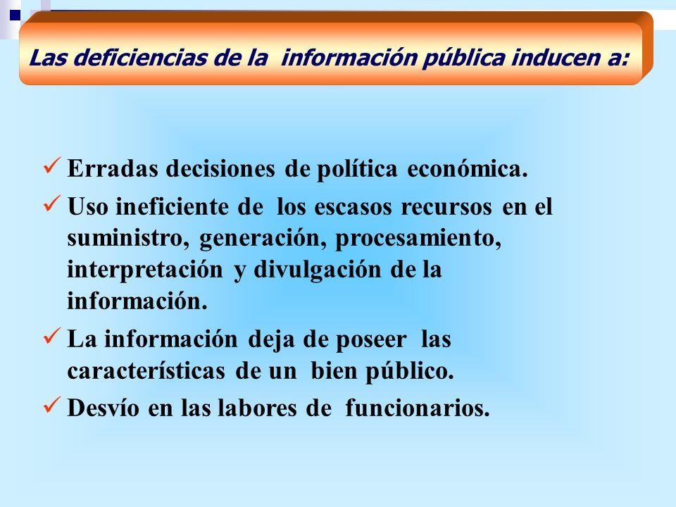 Las deficiencias de la información pública inducen a: