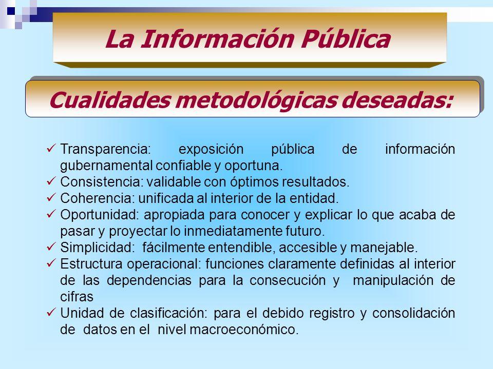 La Información Pública Cualidades metodológicas deseadas: