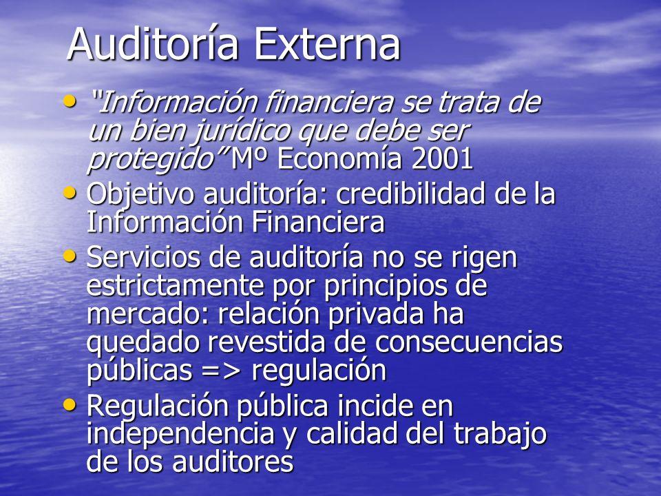 Auditoría Externa Información financiera se trata de un bien jurídico que debe ser protegido Mº Economía 2001.