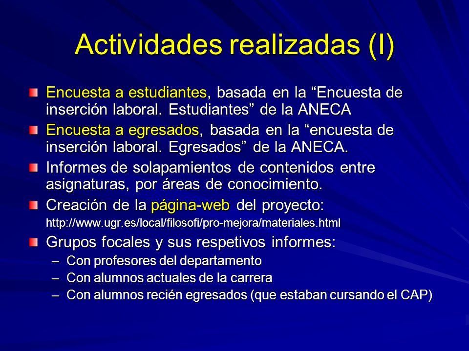 Actividades realizadas (I)