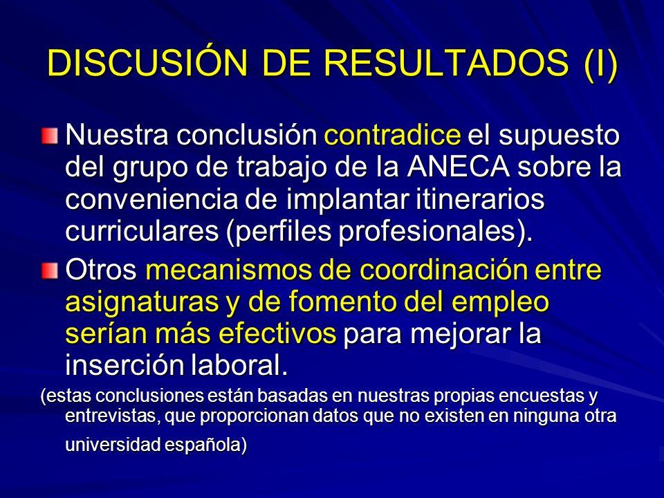 DISCUSIÓN DE RESULTADOS (I)