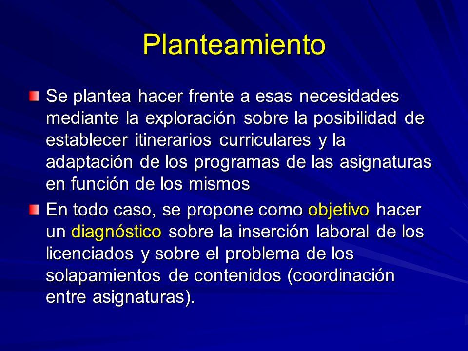 Planteamiento