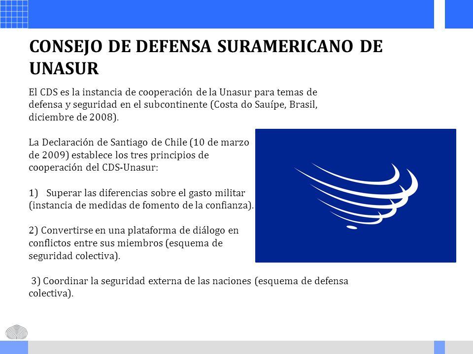 CONSEJO DE DEFENSA SURAMERICANO DE UNASUR