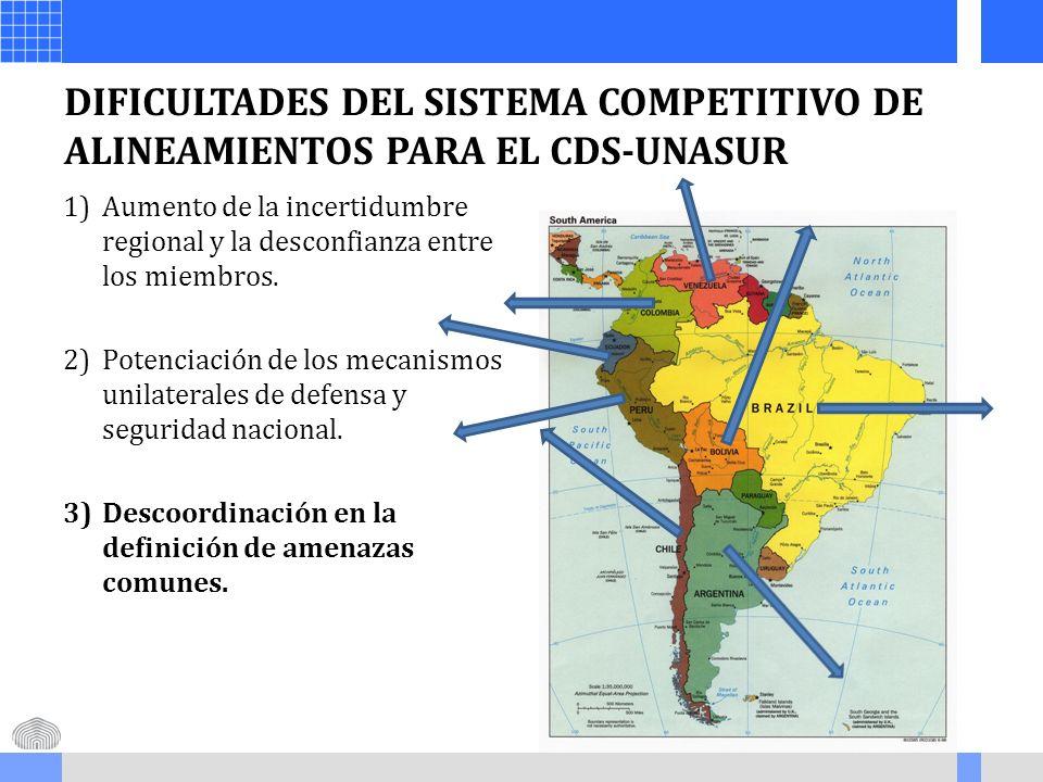 DIFICULTADES DEL SISTEMA COMPETITIVO DE ALINEAMIENTOS PARA EL CDS-UNASUR