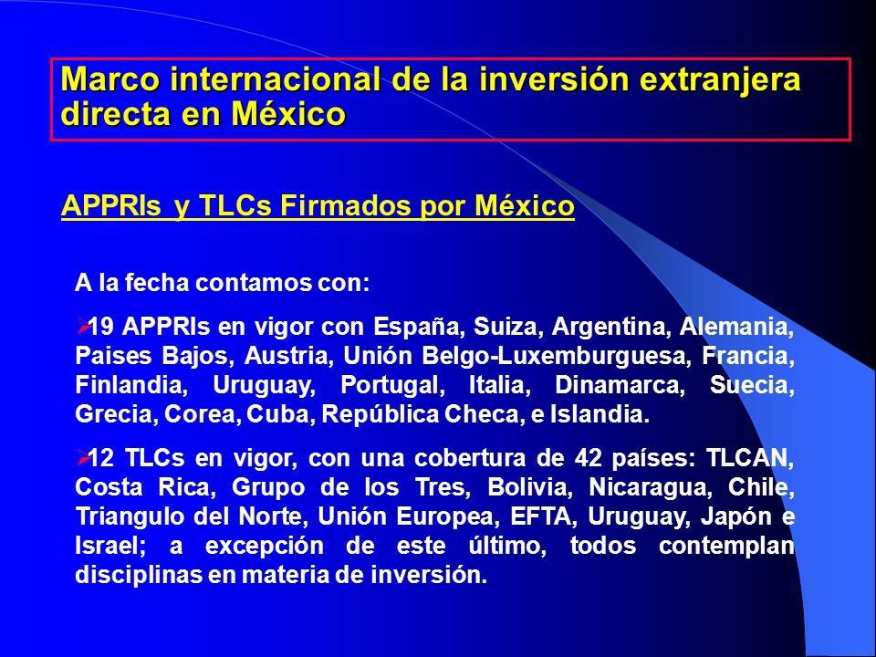 Marco internacional de la inversión extranjera directa en México